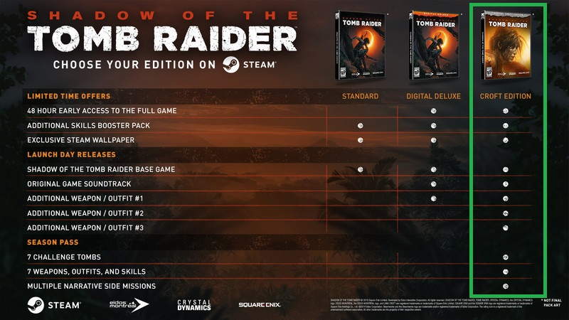 ss ee1316dbdef2285401a307ddfd457801befc0b60.1920x1080 - سی دی کی اشتراکی  Shadow of the Tomb Raider Croft Editions