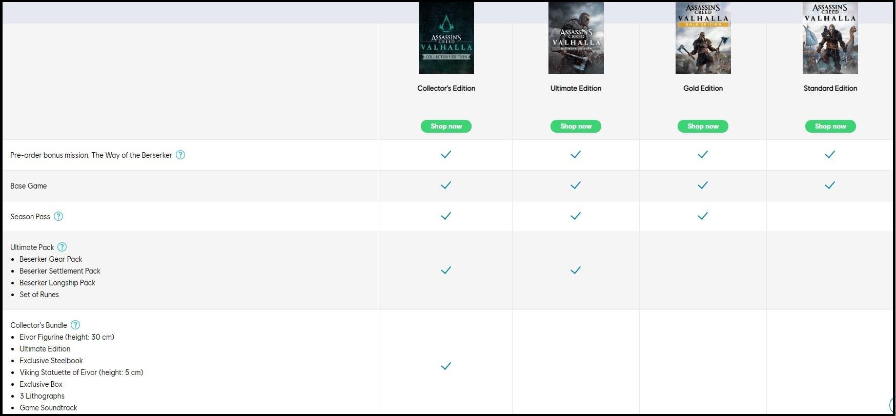 Assassins Creed 2222date october min - خرید سی دی کی اورجینال Assassin's Creed Valhalla