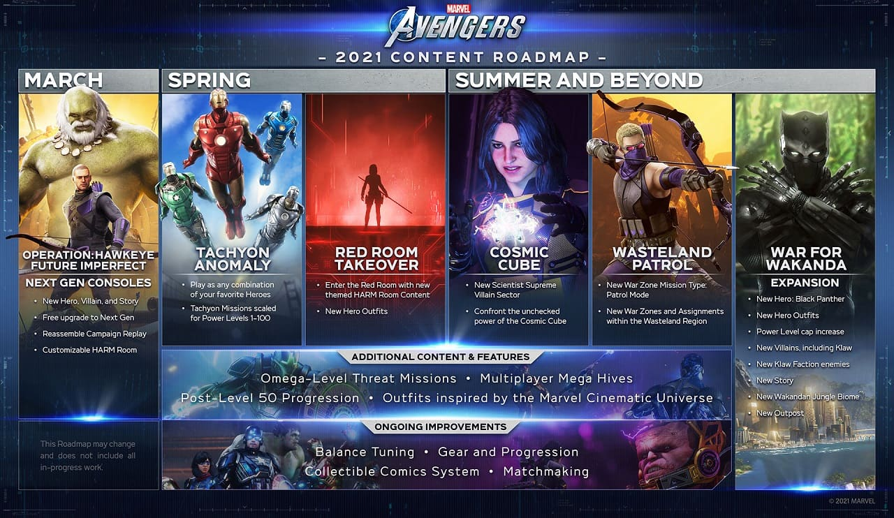 Marvels Avengers 11 min - سی دی کی اشتراکی Marvel's Avengers Deluxe Edition