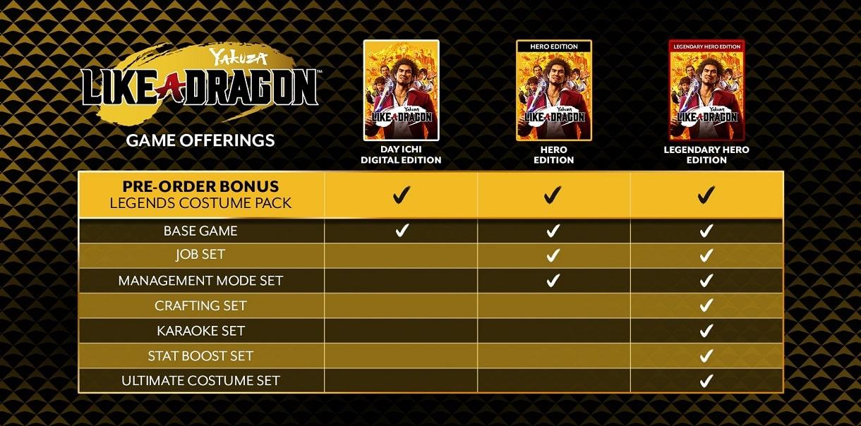 Yakuza Like a Dragon Legendary Hero Edition min - سی کی دی اشتراکی Yakuza: Like a Dragon Legendary Hero Edition